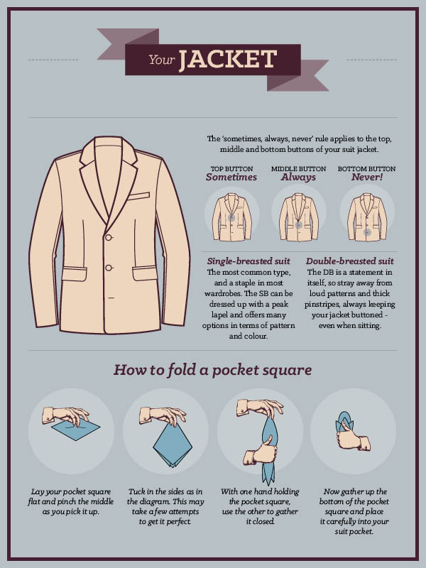 The Gentlemen S Guide To Wearing A Suit 171 The Gentleman S