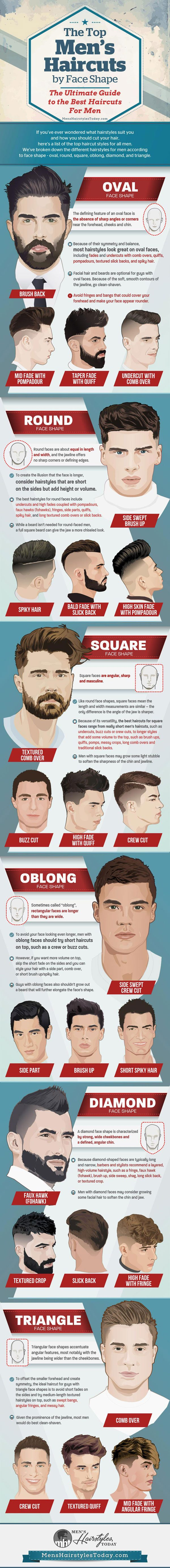 Coolest Men\'s Hairstyles To Get in 2018 By Face Shape « The ...